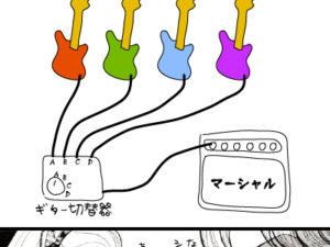 利きギター大会